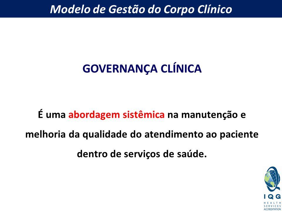 Modelo de Gestão do Corpo Clínico GOVERNANÇA CLÍNICA
