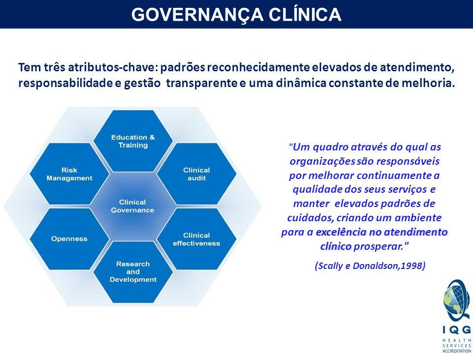 www.iqg.com.br GOVERNANÇA CLÍNICA.