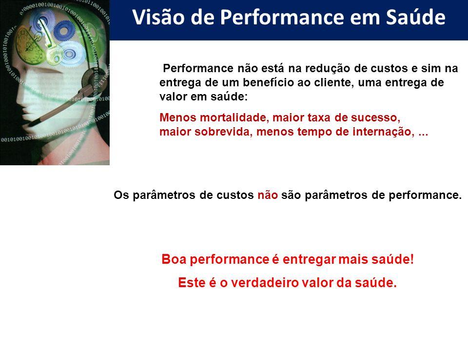 Visão de Performance em Saúde