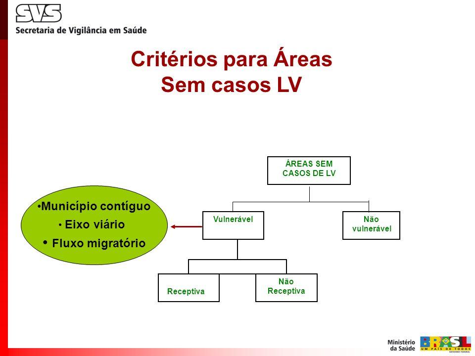 Critérios para Áreas Sem casos LV