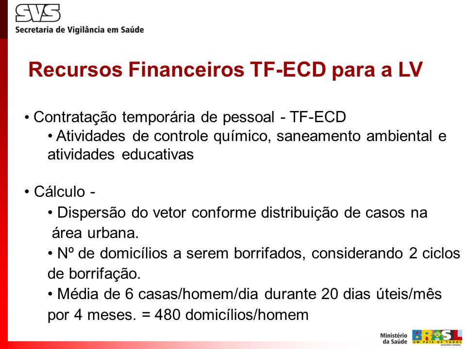 Recursos Financeiros TF-ECD para a LV