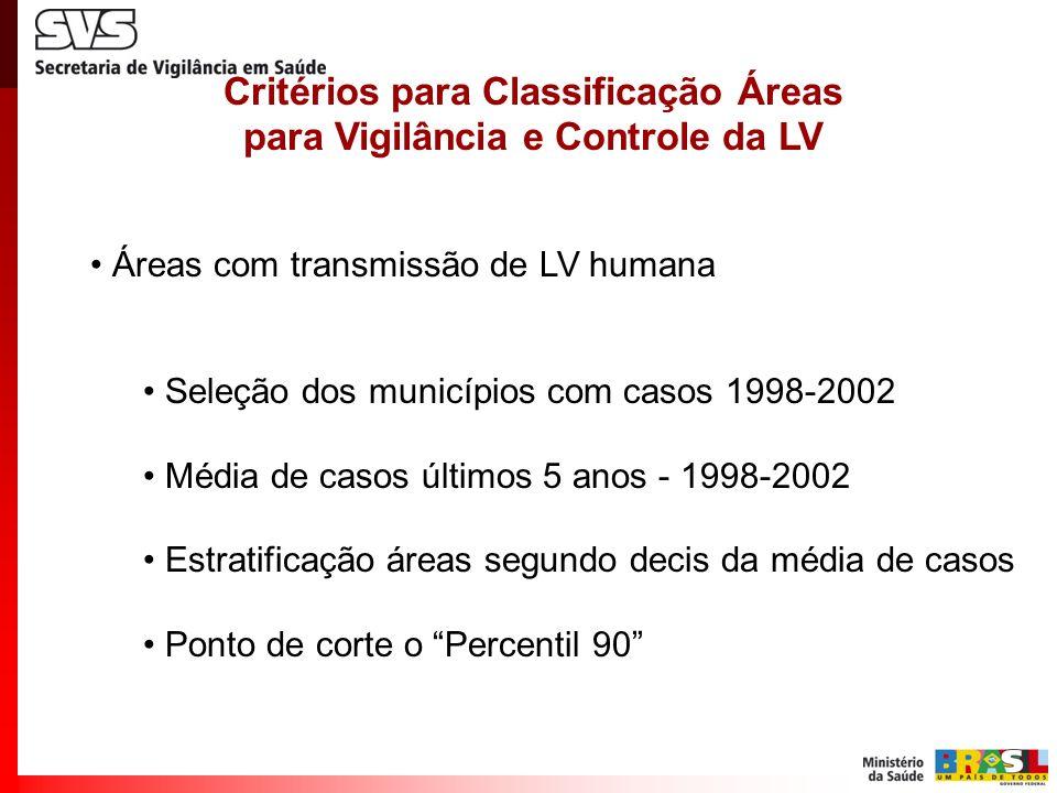 Critérios para Classificação Áreas para Vigilância e Controle da LV