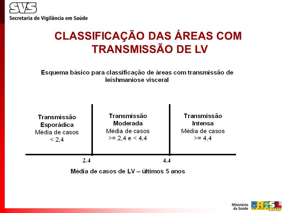 CLASSIFICAÇÃO DAS ÁREAS COM