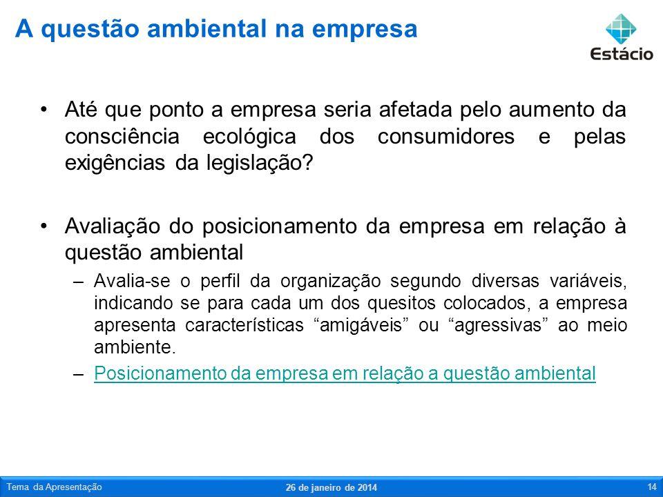 A questão ambiental na empresa