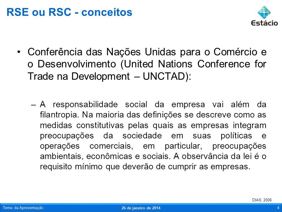 RSE ou RSC - conceitos