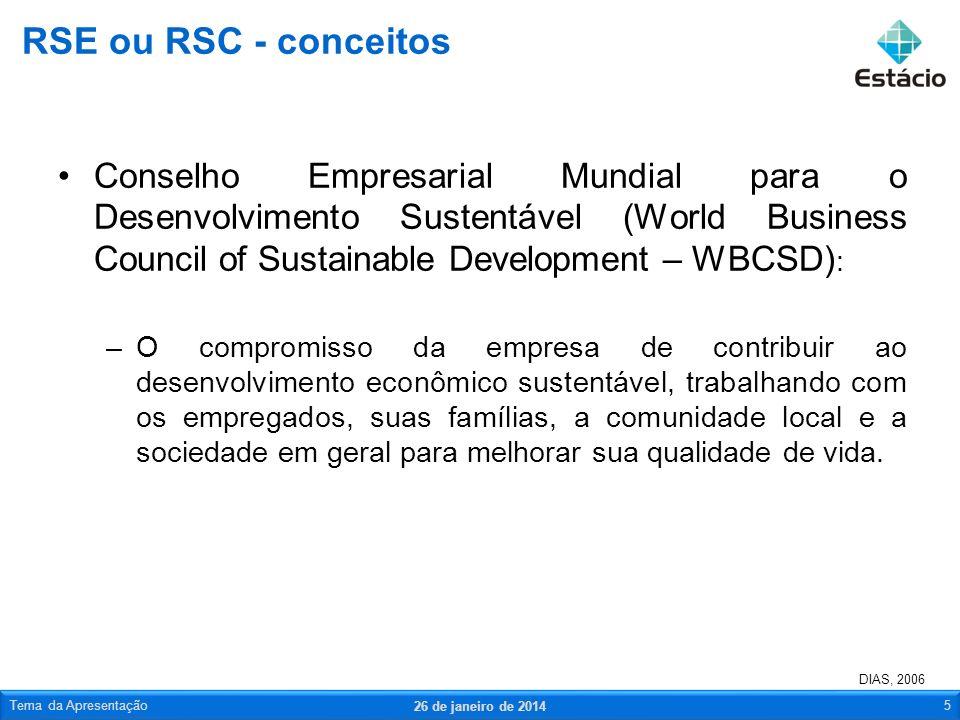 RSE ou RSC - conceitos Conselho Empresarial Mundial para o Desenvolvimento Sustentável (World Business Council of Sustainable Development – WBCSD):