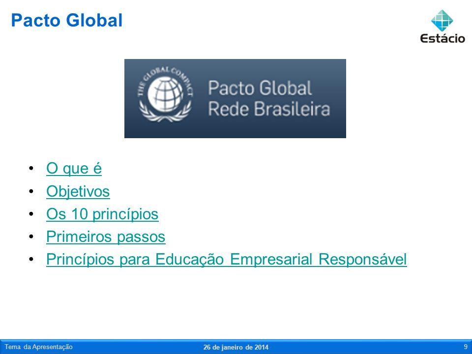 Pacto Global O que é Objetivos Os 10 princípios Primeiros passos