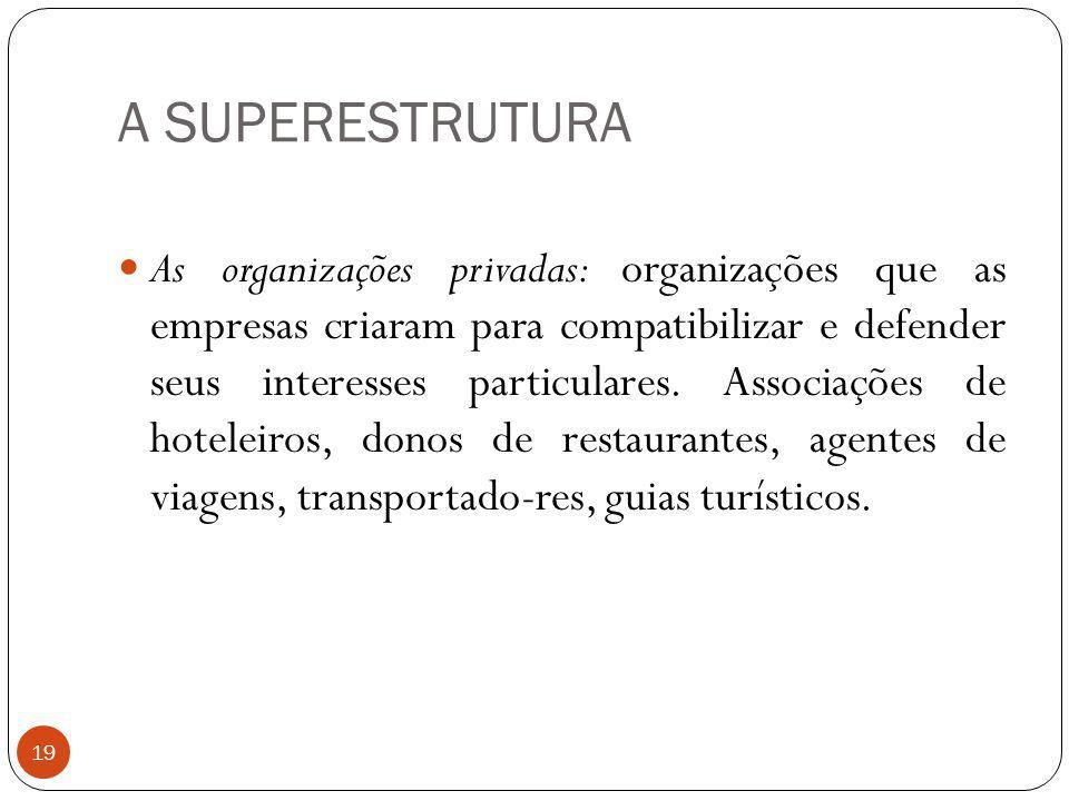 A SUPERESTRUTURA