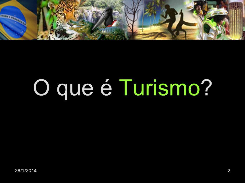 O que é Turismo 25/03/2017