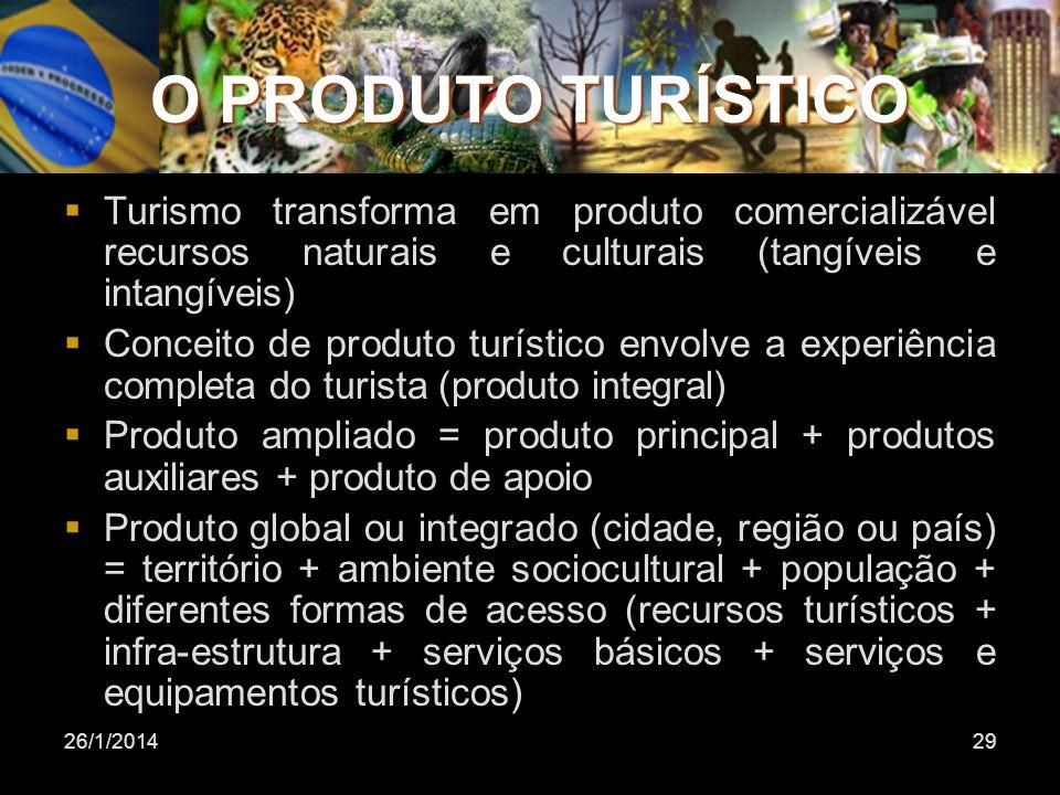 O Produto Turístico Turismo transforma em produto comercializável recursos naturais e culturais (tangíveis e intangíveis)