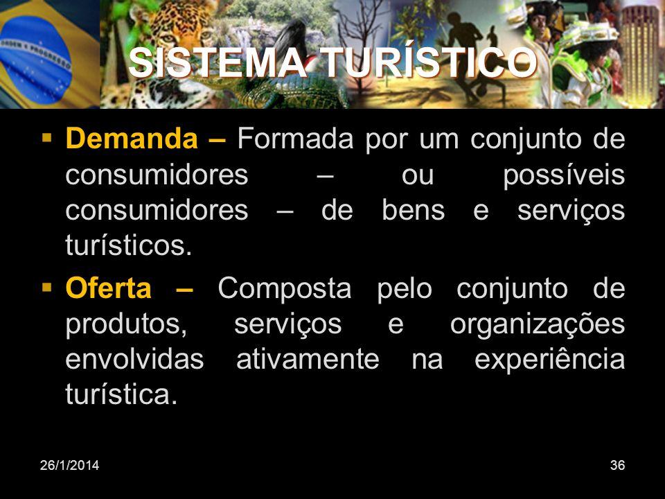 SISTEMA TURÍSTICODemanda – Formada por um conjunto de consumidores – ou possíveis consumidores – de bens e serviços turísticos.