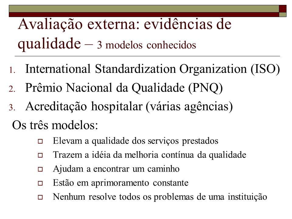 Avaliação externa: evidências de qualidade – 3 modelos conhecidos