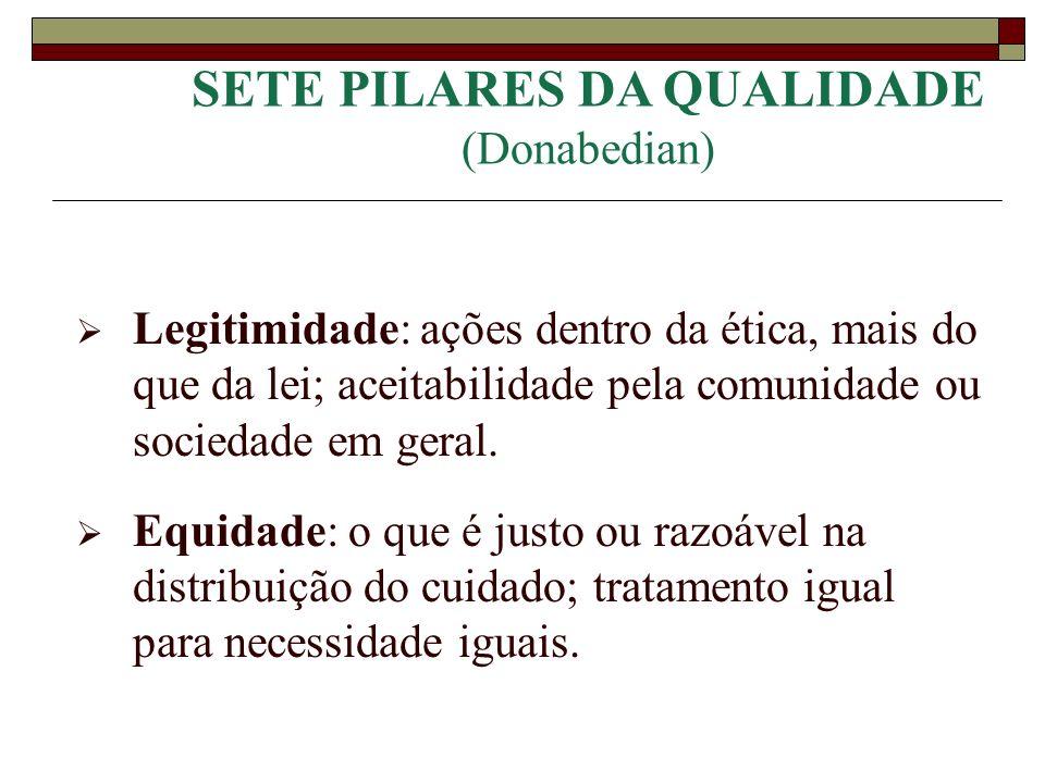 SETE PILARES DA QUALIDADE