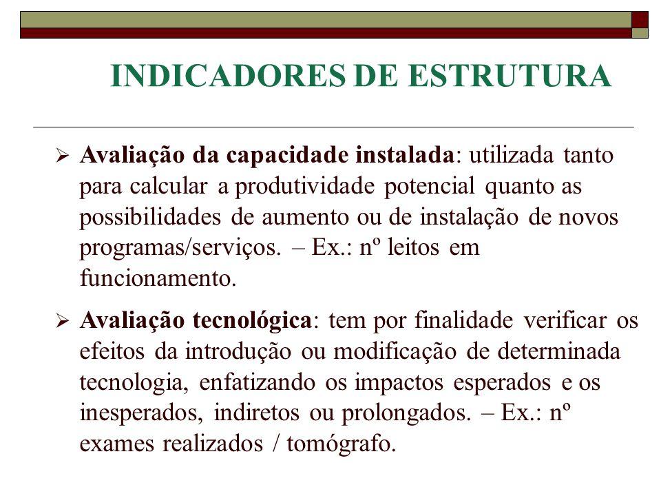 INDICADORES DE ESTRUTURA