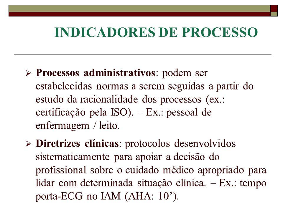 INDICADORES DE PROCESSO