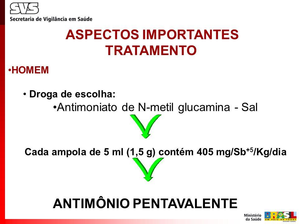 Cada ampola de 5 ml (1,5 g) contém 405 mg/Sb+5/Kg/dia