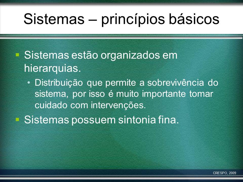 Sistemas – princípios básicos