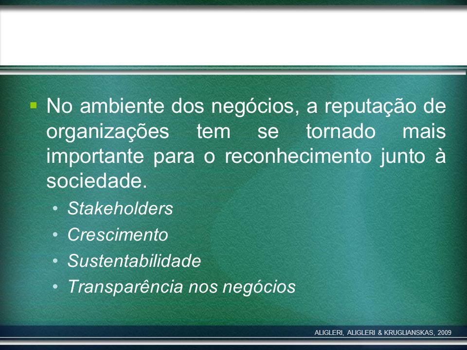 No ambiente dos negócios, a reputação de organizações tem se tornado mais importante para o reconhecimento junto à sociedade.