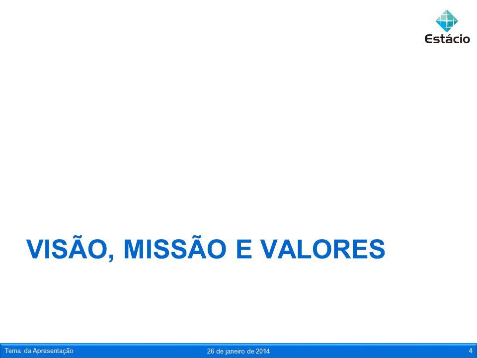 VISÃO, MISSÃO E VALORES Tema da Apresentação 25 de março de 2017
