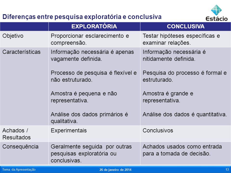 Diferenças entre pesquisa exploratória e conclusiva