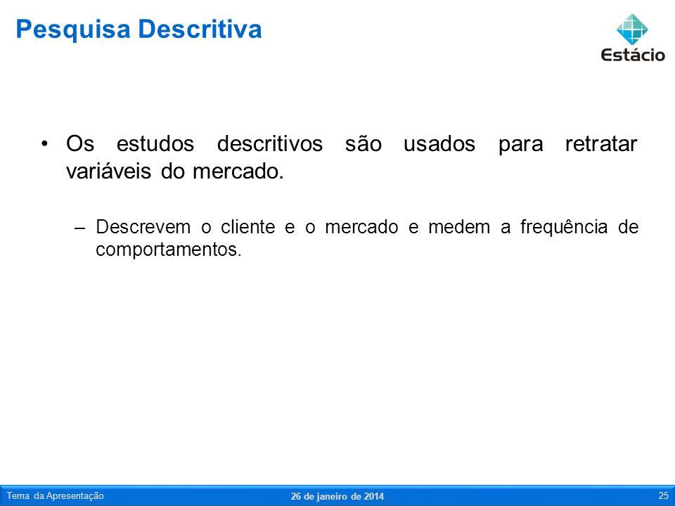 Pesquisa DescritivaOs estudos descritivos são usados para retratar variáveis do mercado.