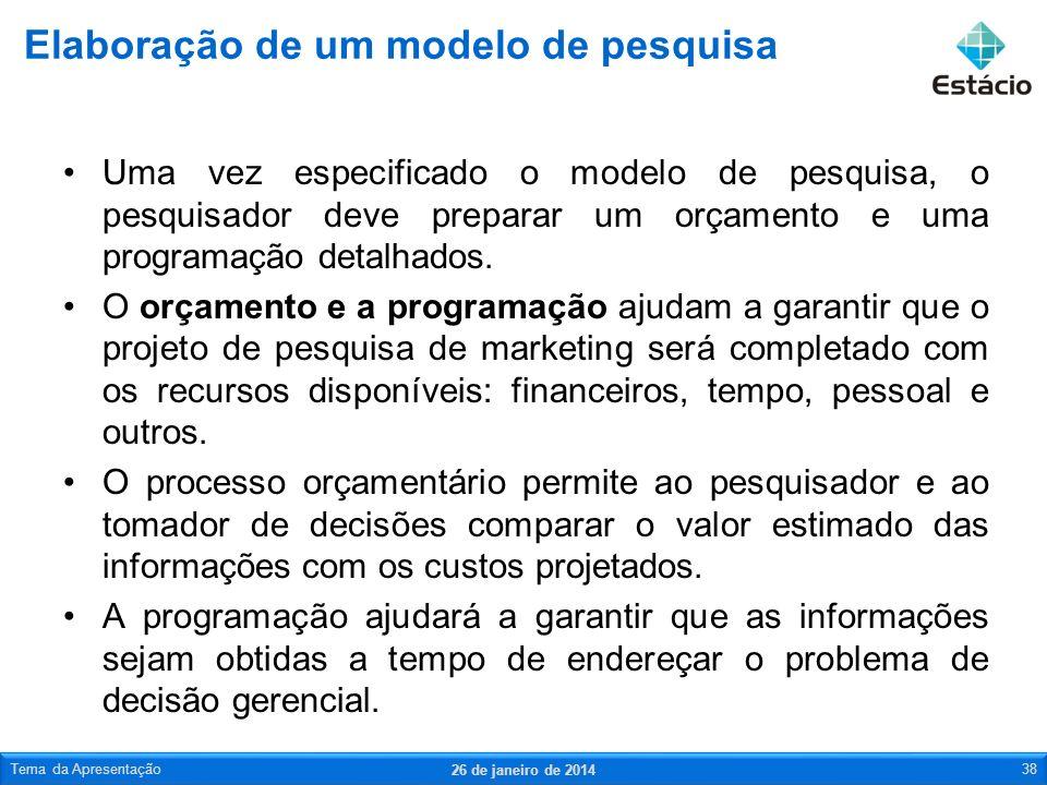 Elaboração de um modelo de pesquisa