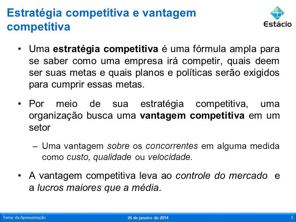 Estratégia competitiva e vantagem competitiva