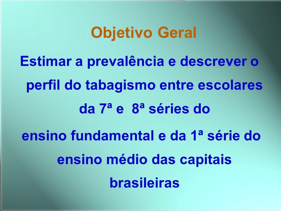 Objetivo Geral Estimar a prevalência e descrever o perfil do tabagismo entre escolares da 7ª e 8ª séries do.