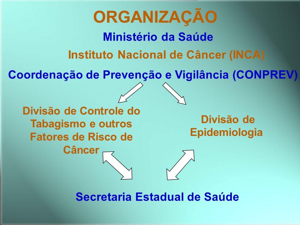 ORGANIZAÇÃO Ministério da Saúde Instituto Nacional de Câncer (INCA)
