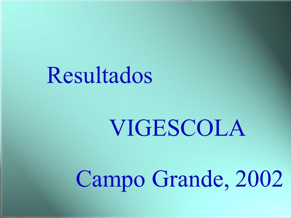 Resultados VIGESCOLA Campo Grande, 2002