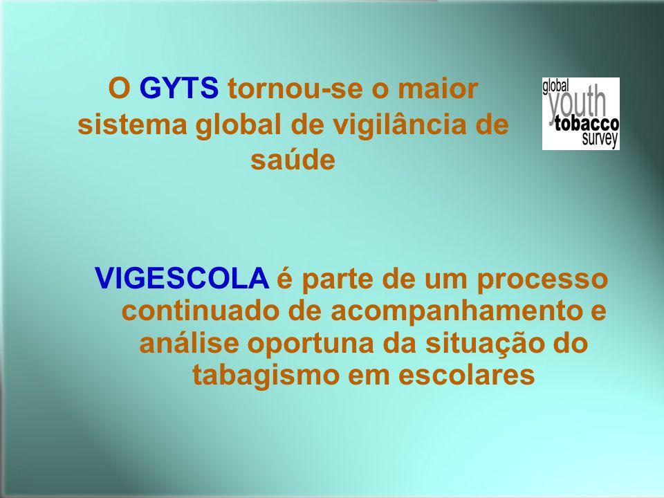 O GYTS tornou-se o maior sistema global de vigilância de saúde