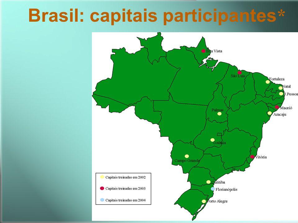 Brasil: capitais participantes*