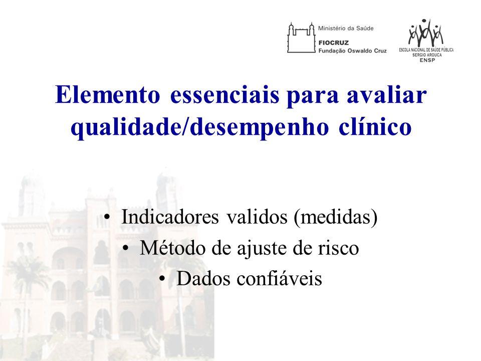 Elemento essenciais para avaliar qualidade/desempenho clínico