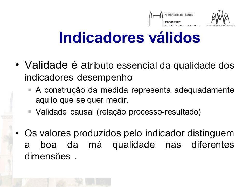 Indicadores válidos Validade é atributo essencial da qualidade dos indicadores desempenho.