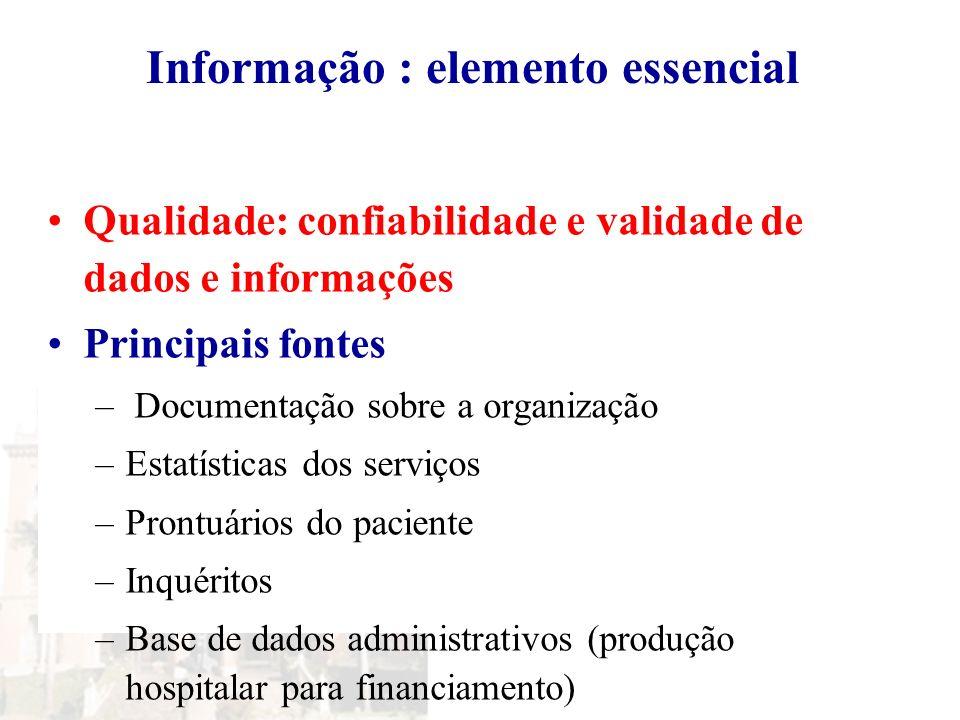 Informação : elemento essencial