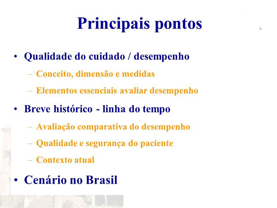 Principais pontos Cenário no Brasil Qualidade do cuidado / desempenho