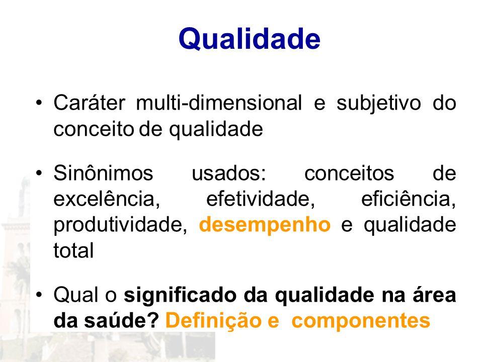 Qualidade Caráter multi-dimensional e subjetivo do conceito de qualidade.