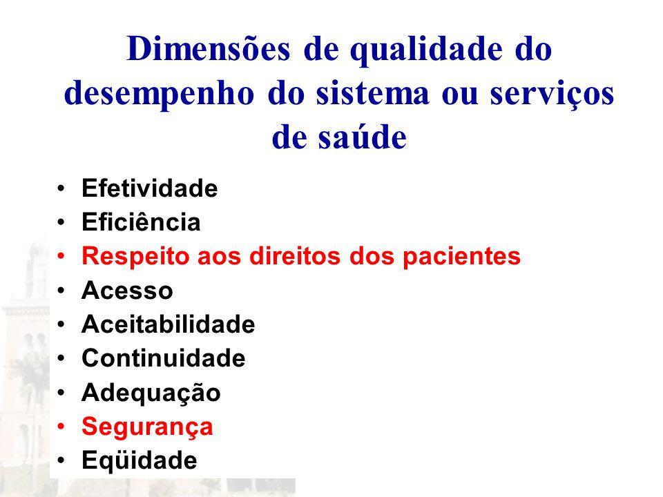 Dimensões de qualidade do desempenho do sistema ou serviços de saúde