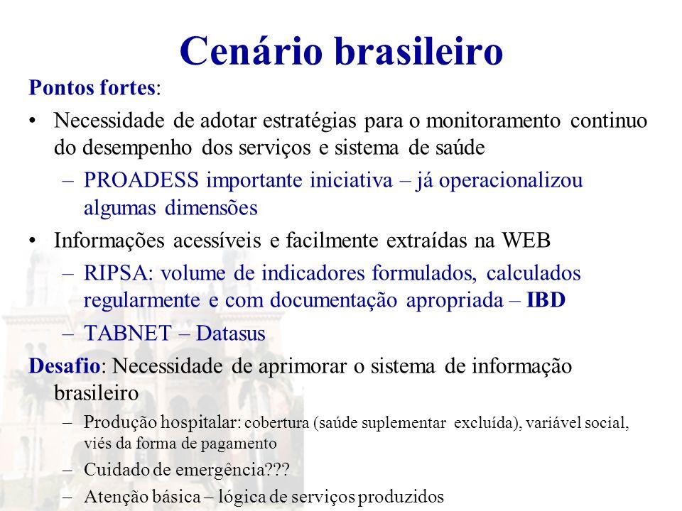 Cenário brasileiro Pontos fortes: