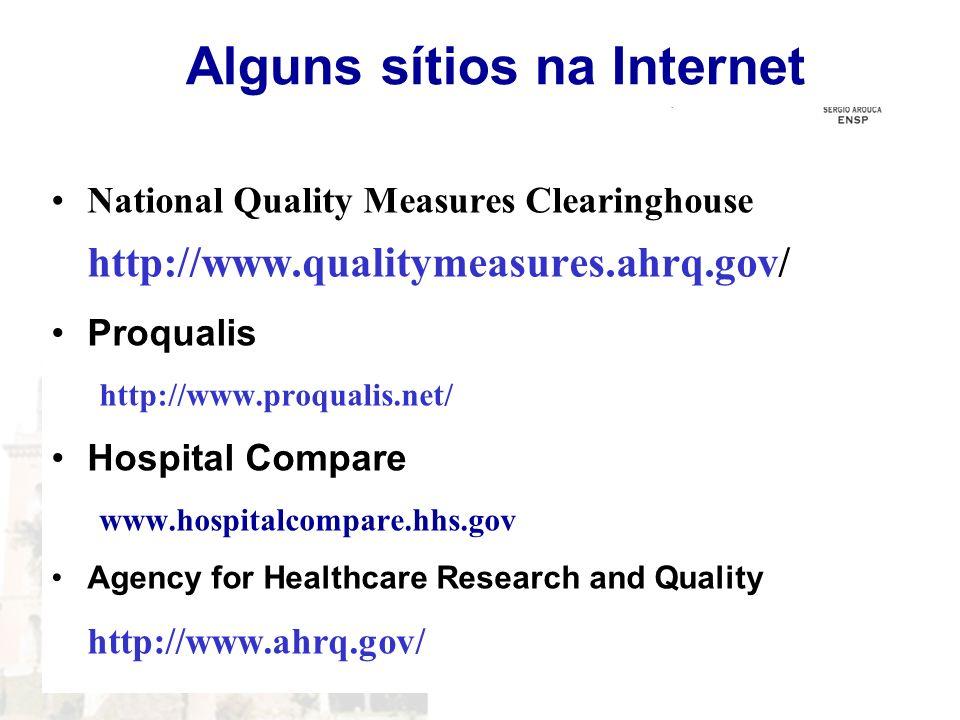 Alguns sítios na Internet