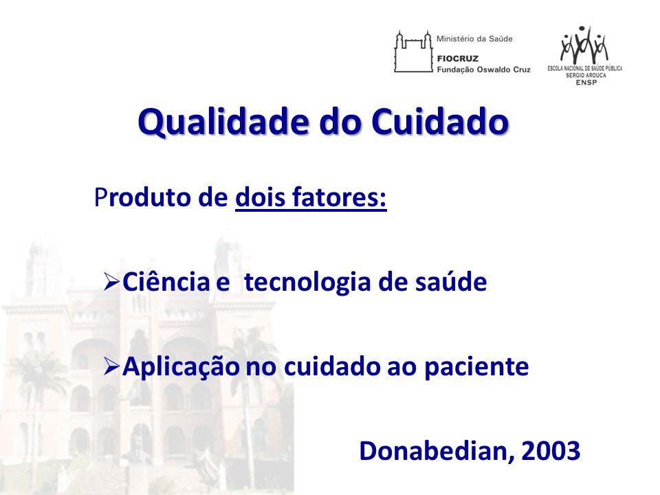 Qualidade do Cuidado Produto de dois fatores: