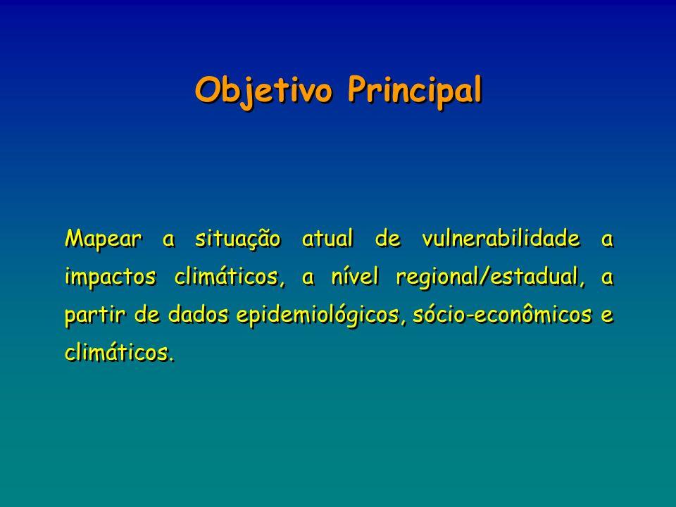 Objetivo Principal