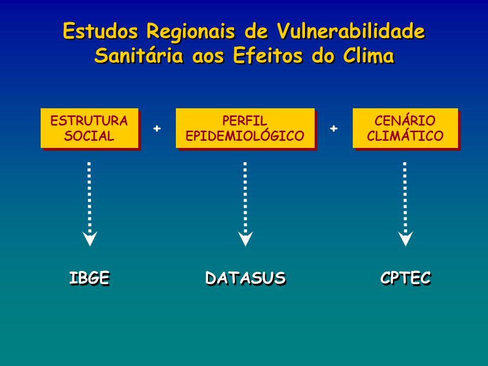 Estudos Regionais de Vulnerabilidade Sanitária aos Efeitos do Clima