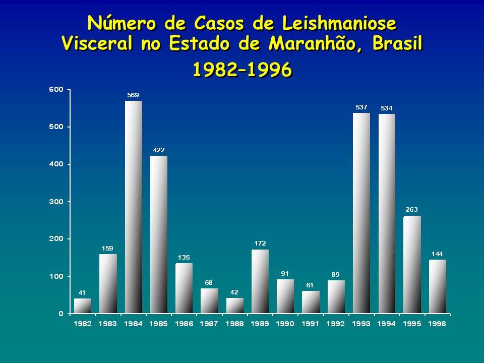 Número de Casos de Leishmaniose Visceral no Estado de Maranhão, Brasil
