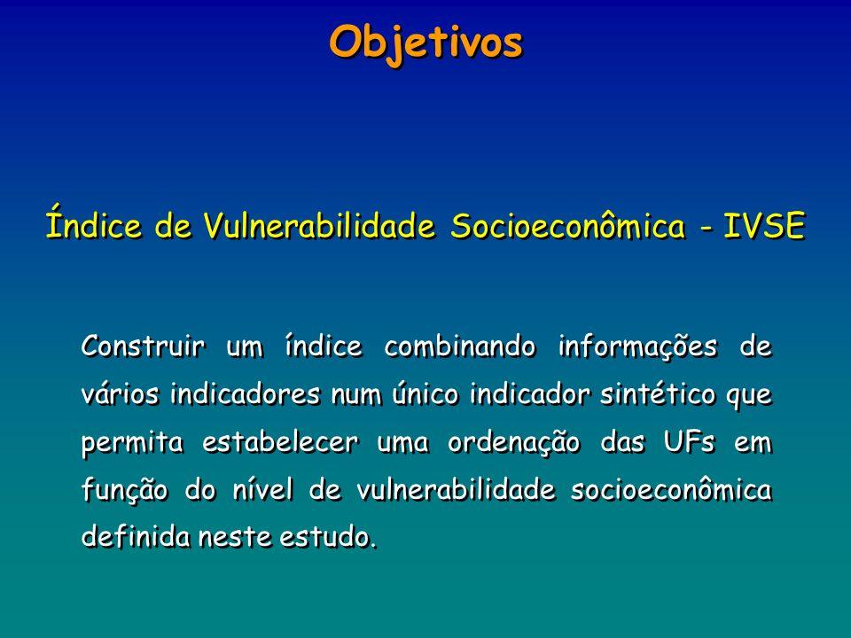 Objetivos Índice de Vulnerabilidade Socioeconômica - IVSE