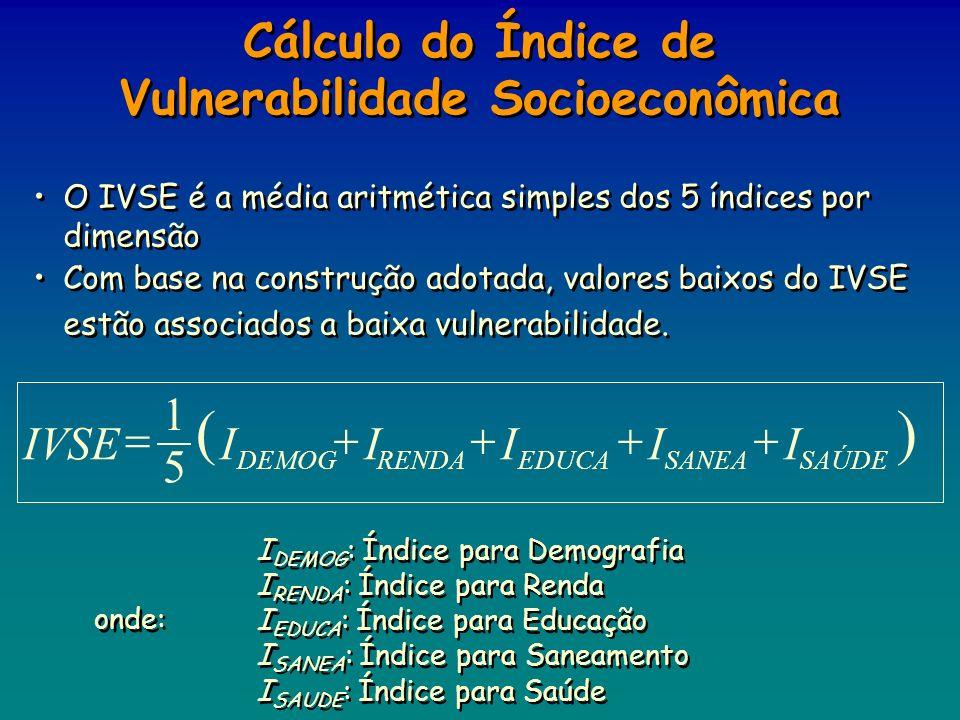 Cálculo do Índice de Vulnerabilidade Socioeconômica
