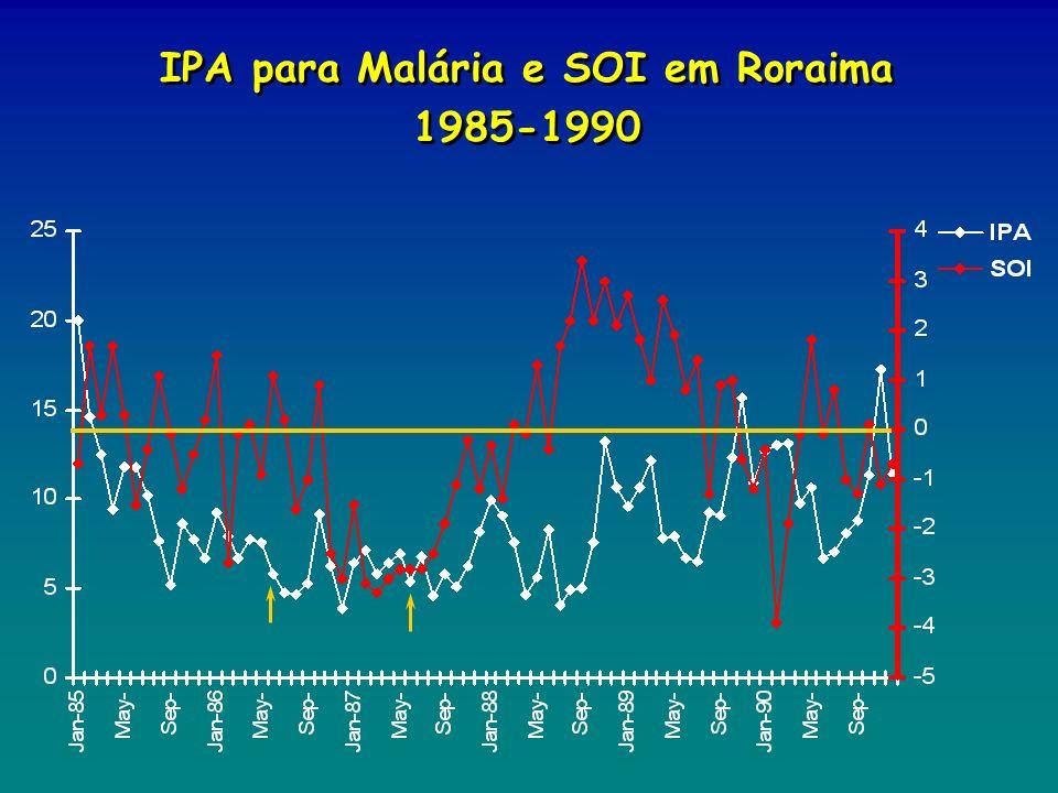 IPA para Malária e SOI em Roraima 1985-1990