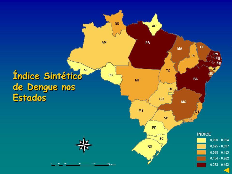 Índice Sintético de Dengue nos Estados