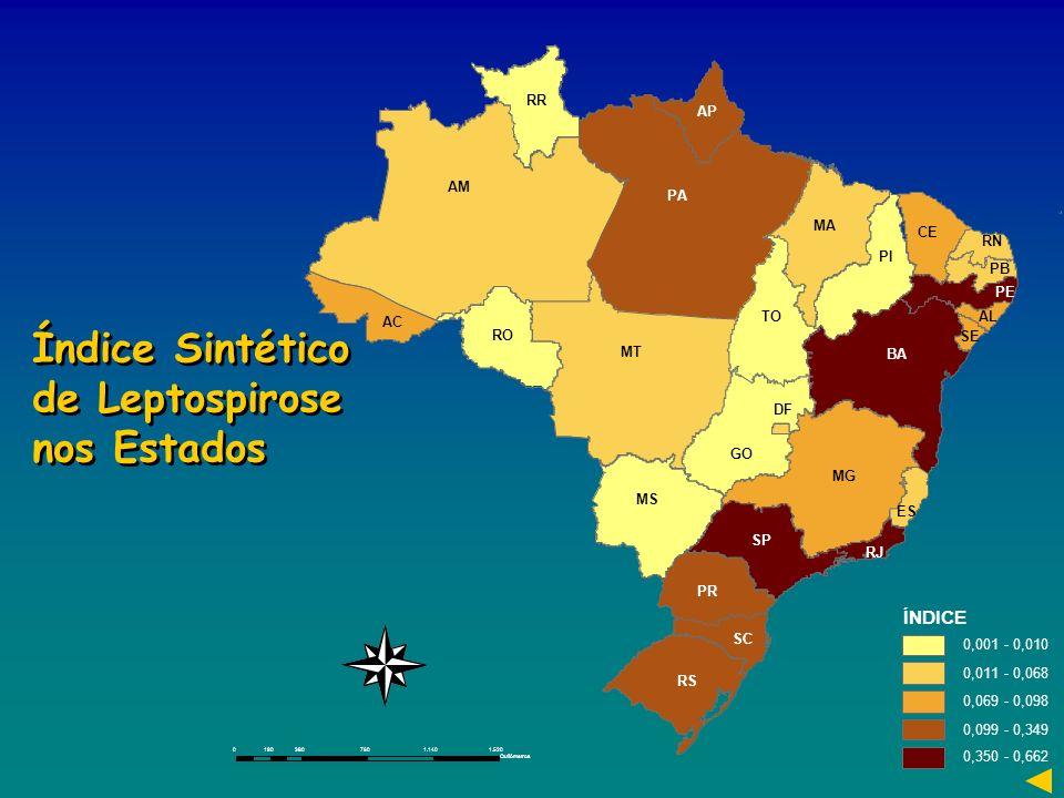 Índice Sintético de Leptospirose nos Estados