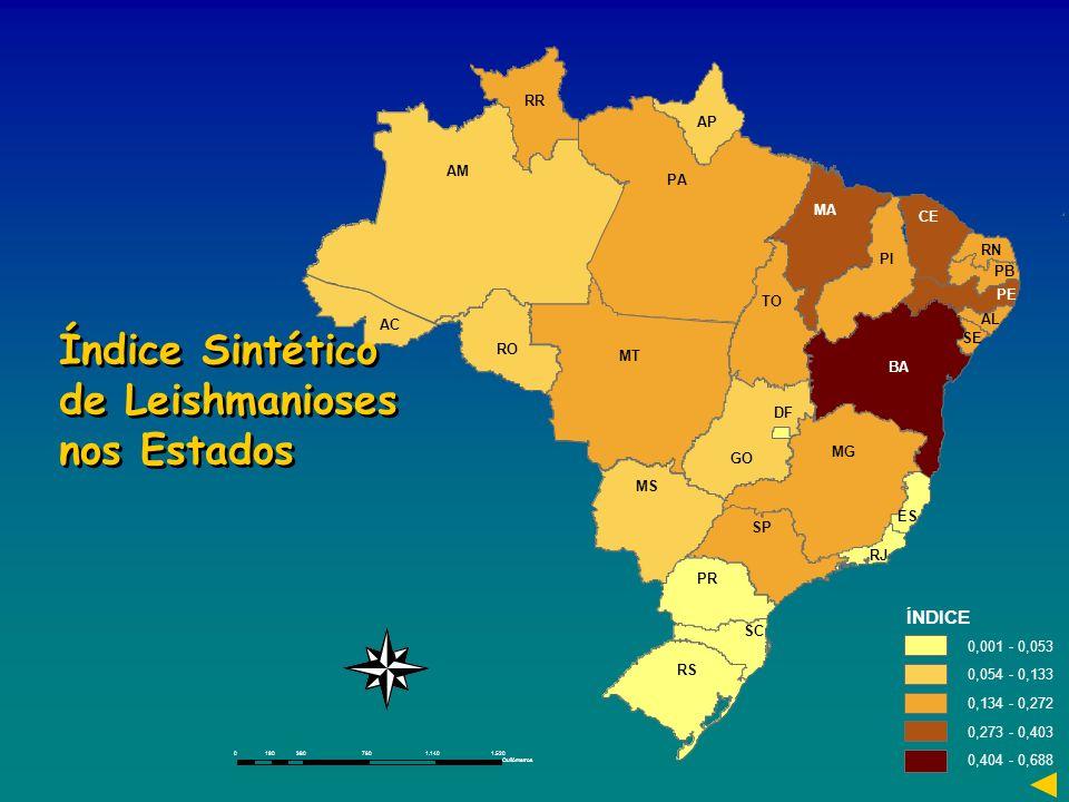 Índice Sintético de Leishmanioses nos Estados